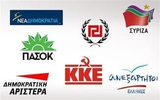 Προβάδισμα 1,5% του ΣΥΡΙΖΑ από τη ΝΔ