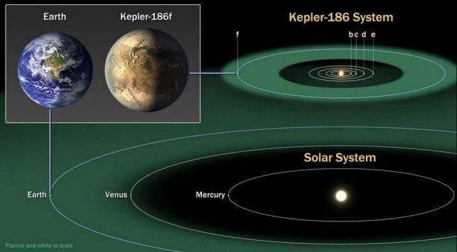 NASA_KEPLER_643_355