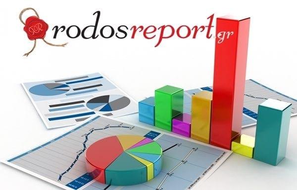 Το Rodosreport στην κορυφή της ενημέρωσης στη Ρόδο , τα Δωδεκάνησα και όλο το Ν.Αιγαίο !