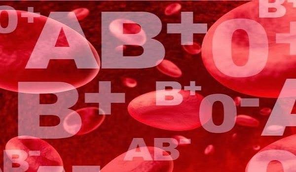 Γνωριμίες Ομάδων Αίματος