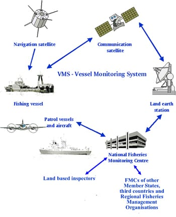 vessel_monitoring_system_en