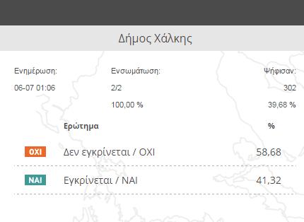 xalki