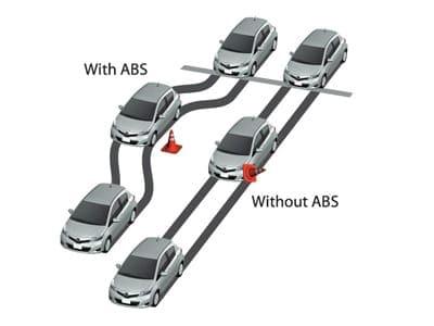 abs-car