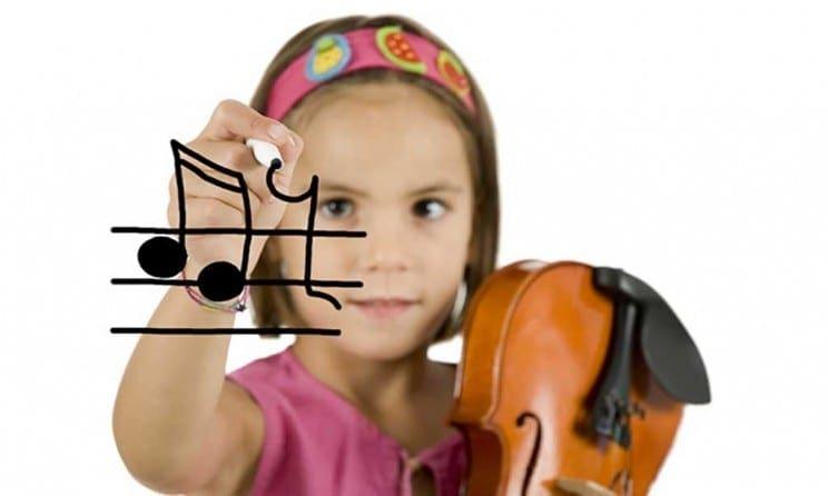 Λειτουργία Χορωδιακών συνόλων για παιδιά και ενήλικες