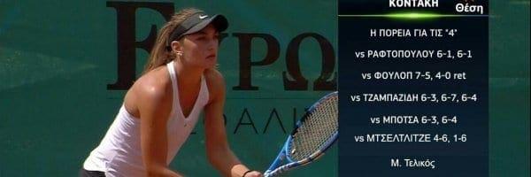 Την Τέταρτη θέση κατέκτησε η Ειρήνη Κοντακη αθλήτρια-προπονήτρια του Ροδιακού ομίλου αντισφαίρισης στο Πανελλήνιο πρωτάθλημα Ανδρών-Γυναικών