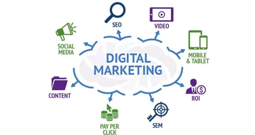 Ανοιχτό σεμινάριο με θέμα το Digital Marketing